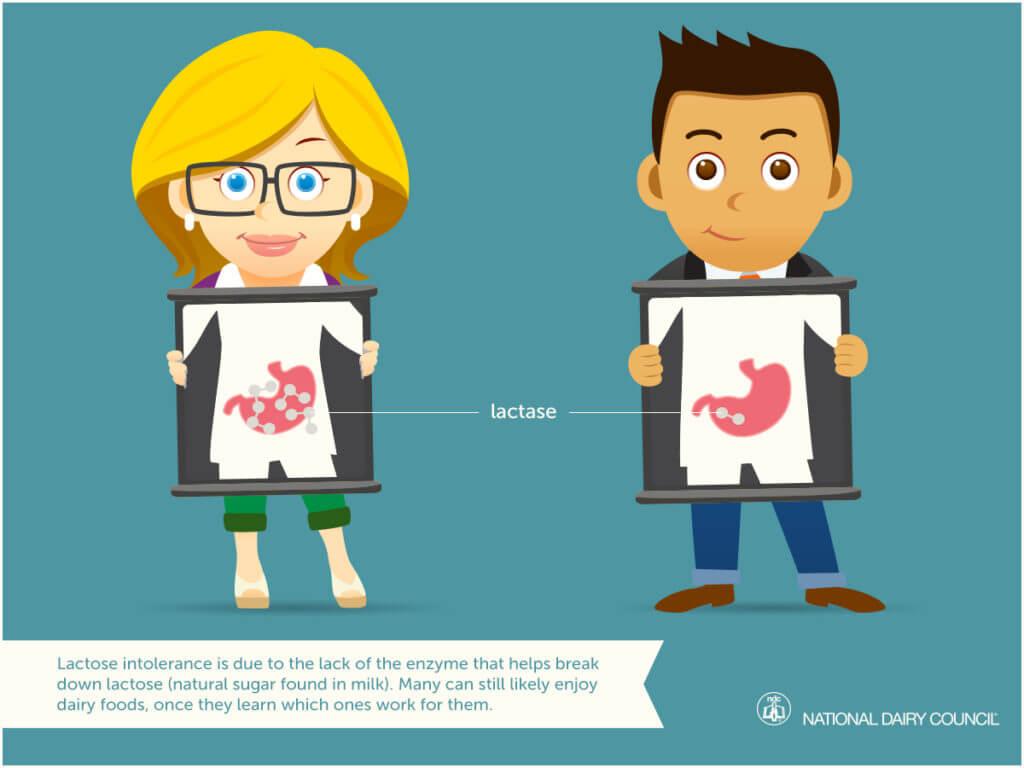 NDC Lactose Awareness Month