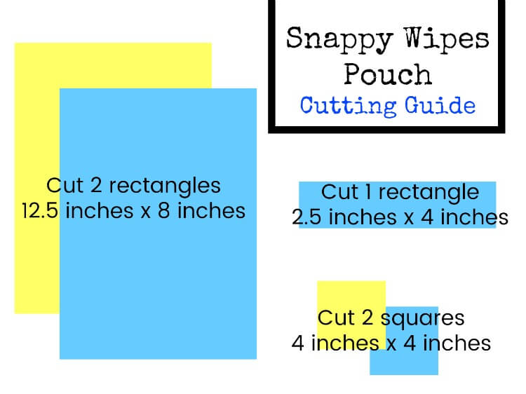 Snappy Wipes Pouch Cutting Guide